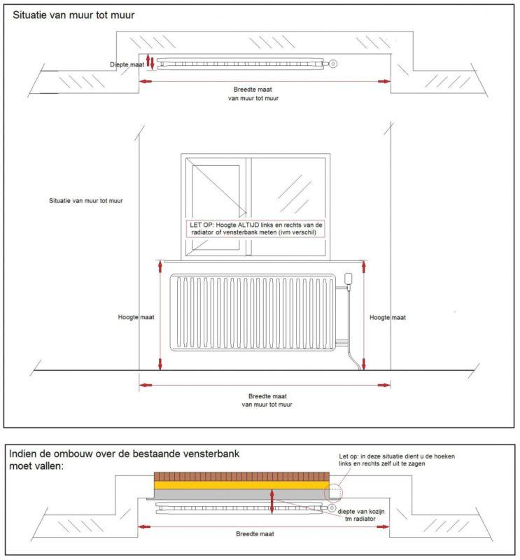 Radiator ombouw op maat inmeten